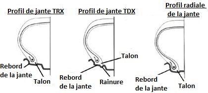Jantes TRX TDX